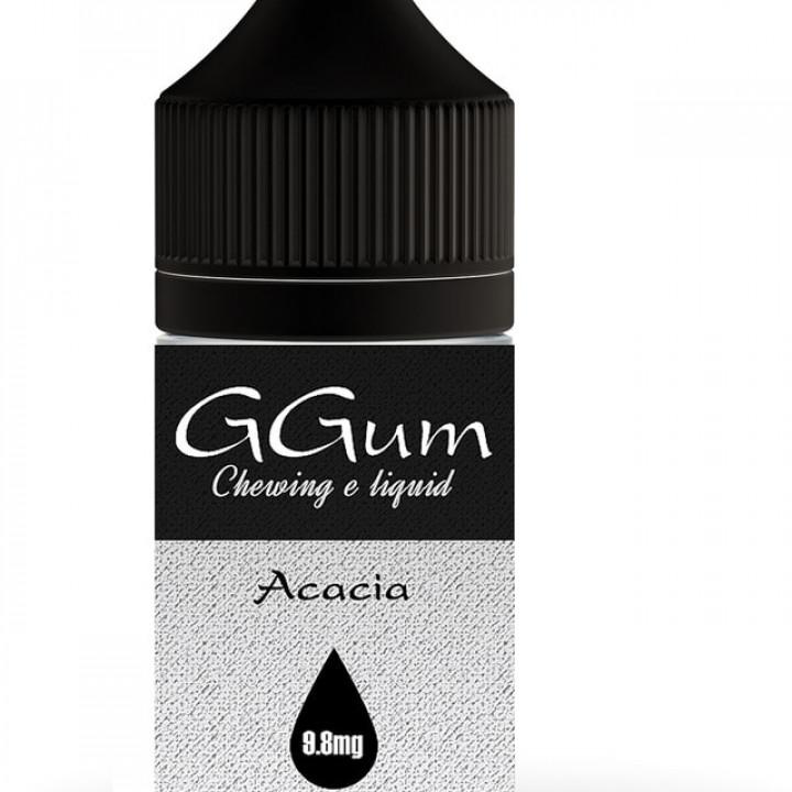 GGUM-Acacia
